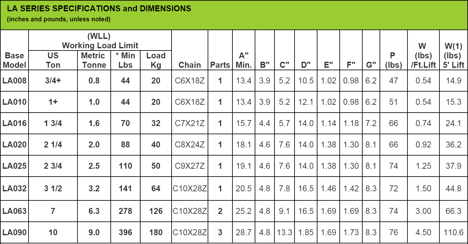 Famous Wire Rope Strength Table Dual Battery Isolator Wiring Diagram